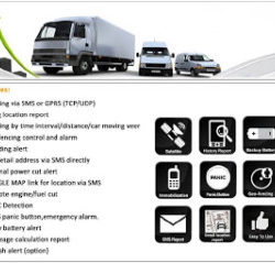 CAR TRACKING NIGERIA