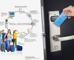 RFID HOTEL CARD DOOR LOCK nigeria
