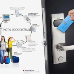 RFID HOTEL CARD DOOR LOCK nigeria